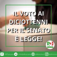 PIENI DIRITTI POLITICI ED ELETTORALI ANCHE PER I 4 MILIONI DI ITALIANI TRA I 18 E I 25 ANNI D'ETÀ